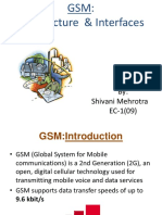 GSM architecture & interface ppt.pptx