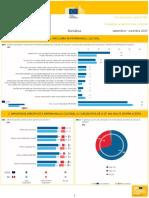 Eurobarometru - Europenii si patrimoniul cultural