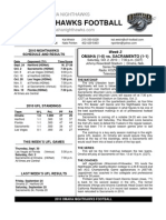 Nighthawks Game Notes vs. Sacramento, Oct. 2, 2010
