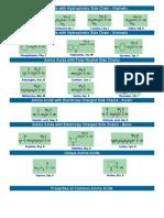 Amino Acids REFERENCE Sheet