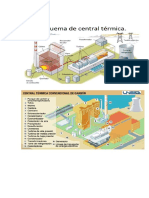Centrales 2