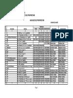 Asociatii locatari Craiovita.pdf
