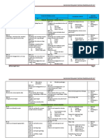 RPT PRA SKP (JAN - FEB) T1.docx