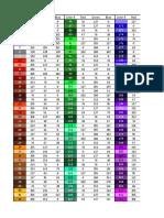 Civil3DColor to RGB
