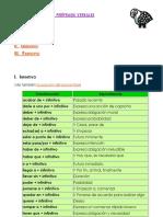 Perífrasis en Español