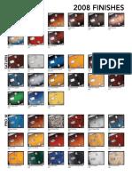 Finiture del 2008 Mapex