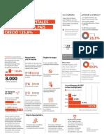 Infografia Comercio Ext_5.pdf