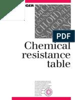 Chem Resistance