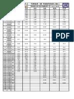 tabela_torque_parafusos.pdf