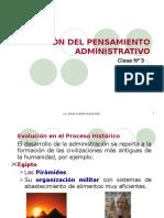 Clase Nº 03 - EVOLUCIÓN ADM..pptx