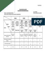 Tabla especificaciones Prueba Física N°4-FILA A y B- 8  Básico -EL REFUGIO