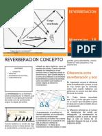 concepto reverberacion