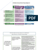 Pautas Del DisenŞo Universal Para El Aprendizaje 2.2 (4)
