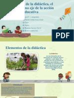Elementos de La Didáctica El Alumno Como (1)