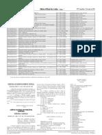 Res. - RDC Nº 227-ANVISA, De 17.5.18 - Listas de Subst. Entorpecentes, Etc - Atualização