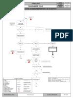 FS-SIG-003 Diagrama de Flujo Planificación de Mantenimiento de Equipos.pptx