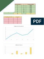Medidas de posición en tablas de frecuencias