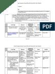 standard 7  ka - cip action plan