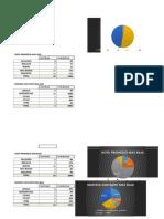 222453773 Observacion en Yuni y Urbano Libro Tecnicas Para Investigar Recursos Metodologicos Para La Preparacion de Proyectos de Investigacion PDF