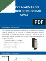 Manual G120