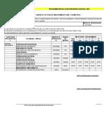 Formatos b y c Prog Poi 2017 de Unidad de Mantenimiento Vial y Semaforos
