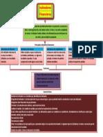 Principales indicadores financieros (1).docx
