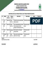 345692923 9 1 1 Ep 10 Monitoring Dan Evaluasi Terhadap Tl Insiden Keselamatan
