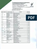 Daftar_Wahana_&_Kuota_PIDI_A2_2018.pdf