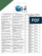 KI KD Teknologi Layanan Jaringan.docx