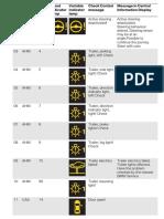 E92 checkcontrol symbols.pdf