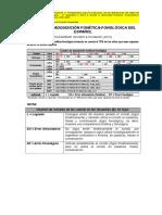 Cuadro de Adquisición Fonética Fonológica Del Español 2018