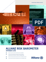 Allianz Risk Barometer 2018 APPENDIX
