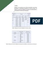 analisis de costo de materiales.docx