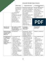Parasitologia Tablas de Doble Entrada 2
