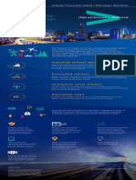 Accenture Security for Internet of Things Infographic