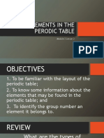 Elements in the Pt