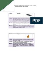 formafuncinmaterial-160723185502