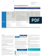 Quick Reference Card - DTTL Audit Quality Milestones