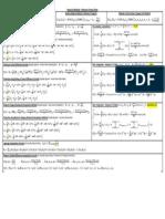 349456981-Numerical-Methods-Formula-Sheet.pdf