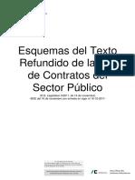 Esquema Nueva Ley de Contratos Del Sector Publico
