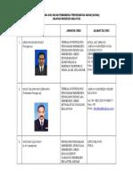 AhliAkrabb.pdf