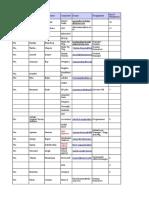 Diary List