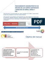 Manual JCPD