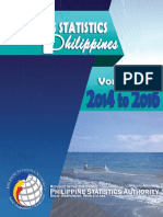 Fisheries Statistic of Philippines