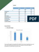 Ht Media Financial Analysis