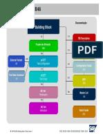 BPTAA-Apendix.pdf