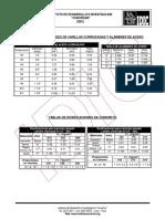 tablas de la Construccion.pdf