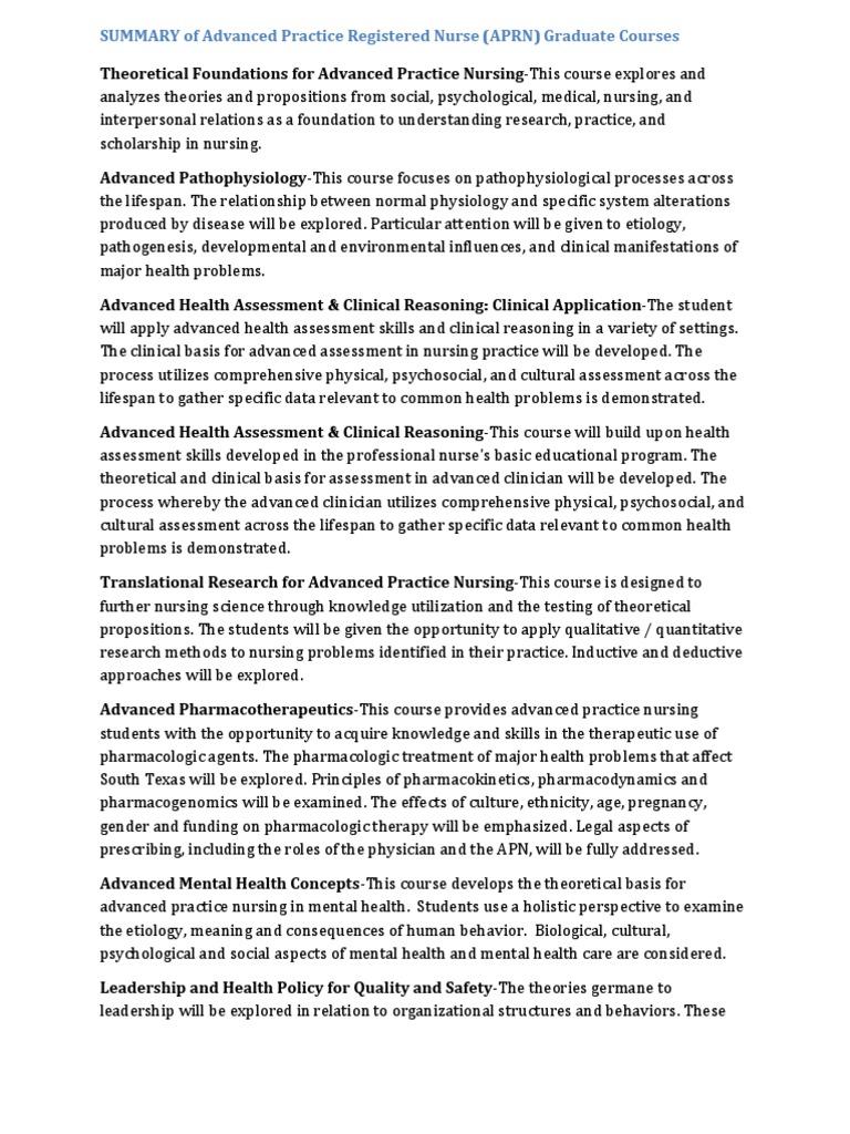 Summary Of Advanced Practice Registered Nurse Aprn Graduate Courses Psychiatry Nursing