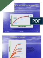Deformación de las Rocas (Cap IV)[1].pptx