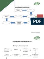 Didactica Virtual JAMACOCA